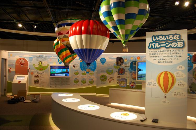 佐賀熱氣球博物館